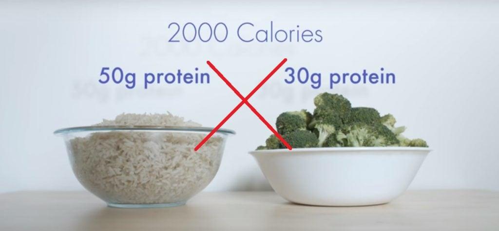 Rijst, broccoli en eiwit